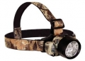 Primos LED Headlamp